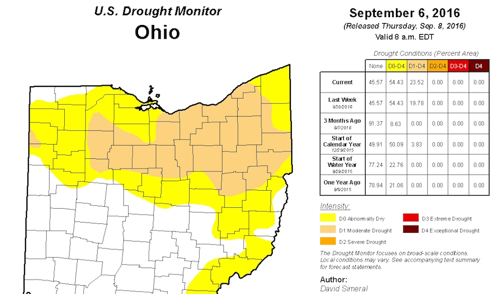 Drought 2016 limited yields in some counties but not everywhere