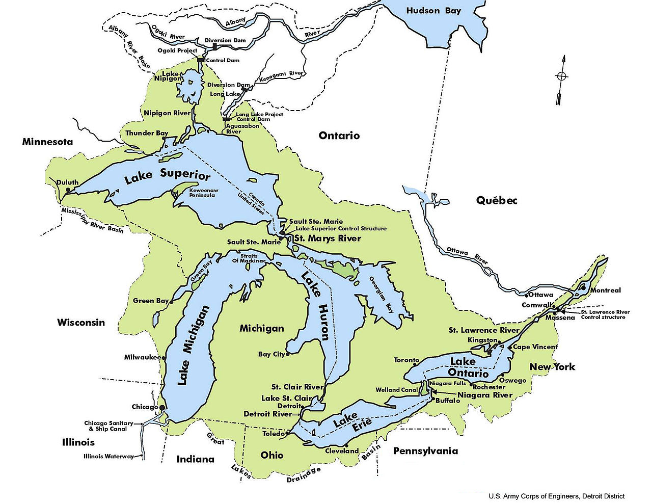 great lakes basin