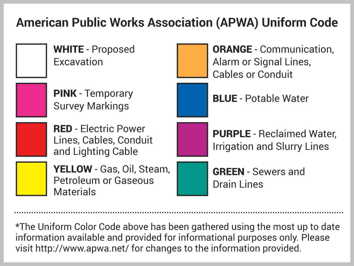 American Public Works Association Uniform Code