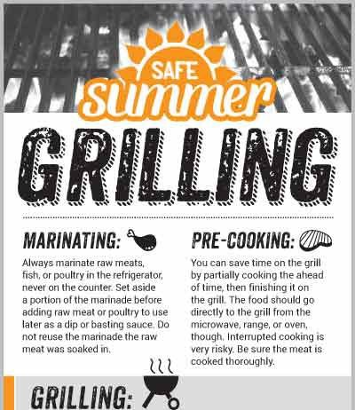 Grilling infographic