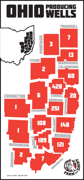 Ohio's producing wells as of April 30, 2016