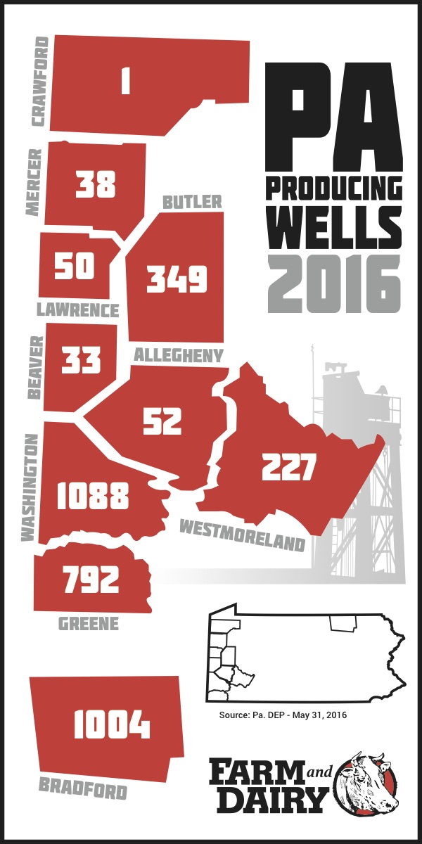 May shale graphic/web