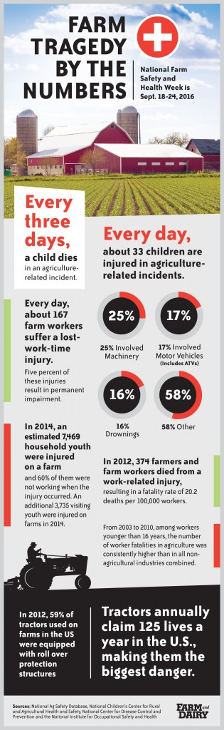 Farm-Safety-InfoG-2016