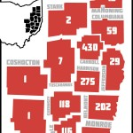 Ohio Utical Shale Producing Wells