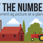 Ag by the numbers banner