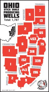 Ohio Utica Shale producing wells map