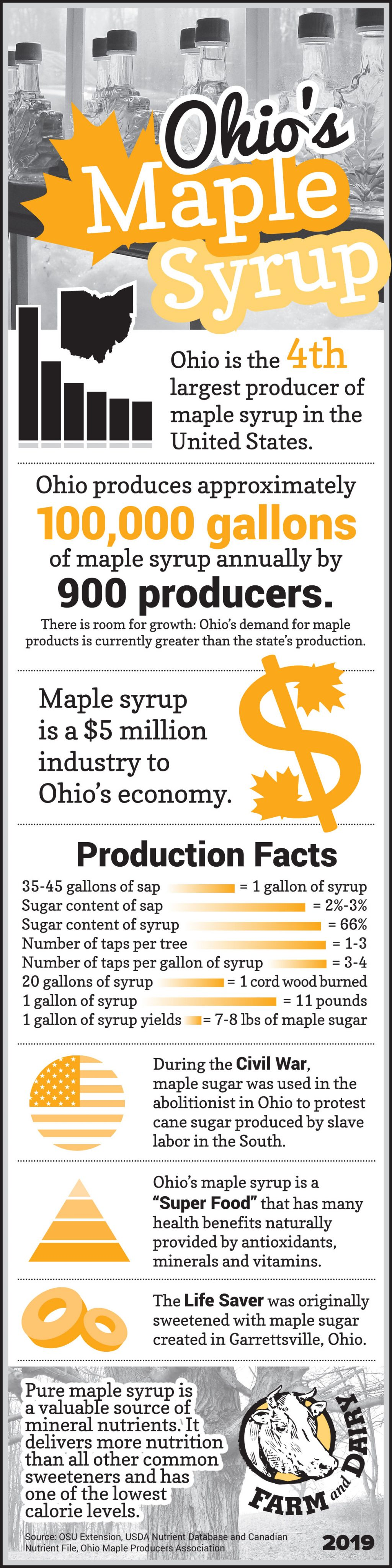Ohio maple syrup