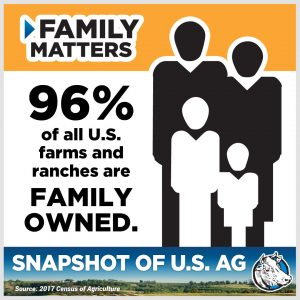 census of agriculture, family farms,