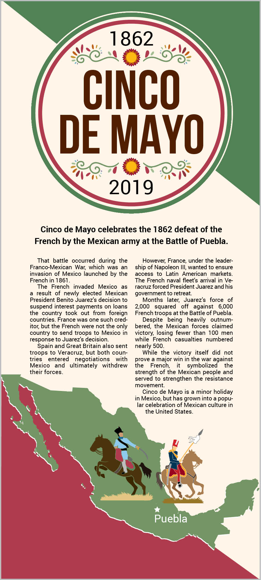 Cinco de Mayo infographic