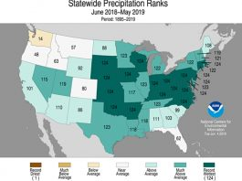 ohio wettest year on record
