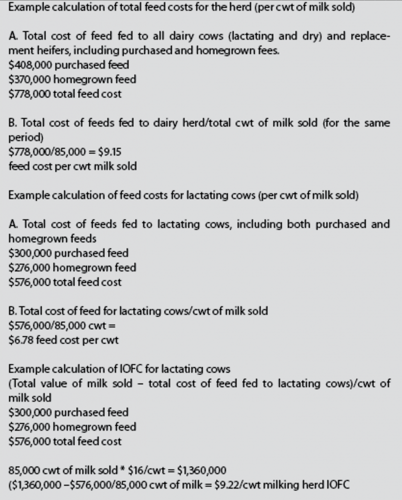 Example calculation of total feed costs for the herd