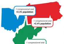 A map showing Ohio, Pennsylvania and West Virginia, and indicating that each of them lost a congressional seat, Ohio and Pennsylvania gained population and West Virginia lost population.
